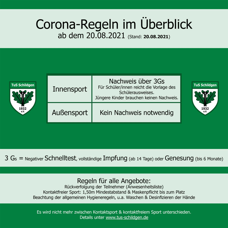 You are currently viewing Neue Corona-Regeln: Ab 20.08.2021 gelten die 3 Gs – Geimpft/Getestet/Genesen